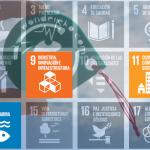 ¿Qué Objetivos de Desarrollo Sostenible (ODS) se enmarcan en el proyecto de Wondereko?